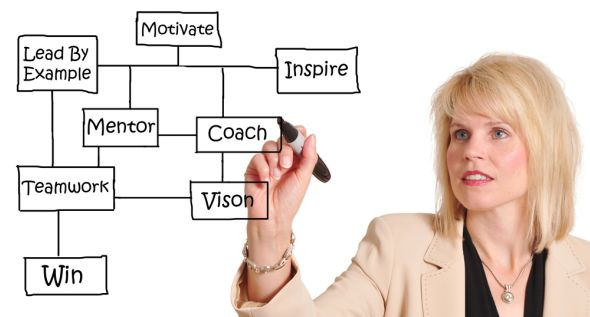 successful-women-entrepreneurs-need-mentors